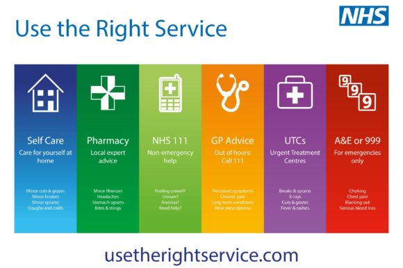Use the Right Service