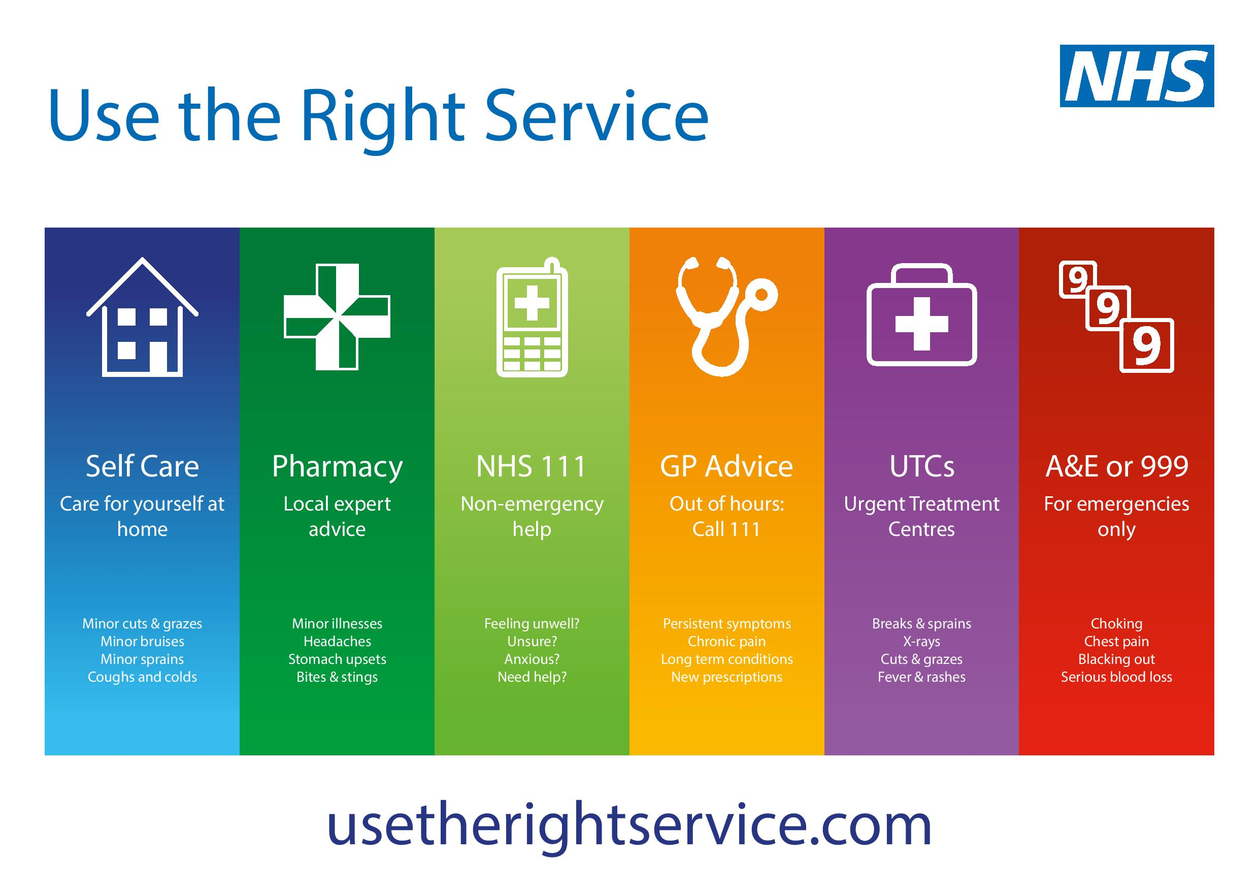 Image result for use the right service poster